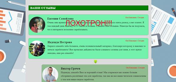 Информационный портал «Интернет работа»-отзывы о лохотроне