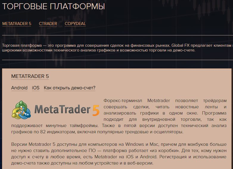 Global-fx.com - отзывы о компании