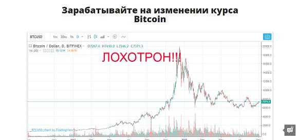 Торговая платформа Vortex Finance-отзывы о лохотроне