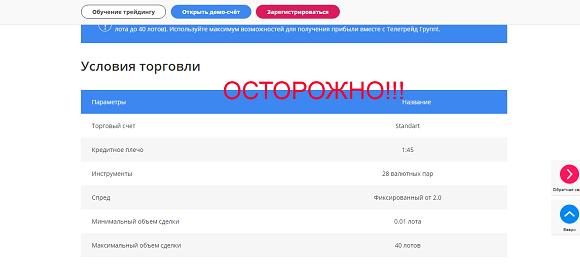 Teletrade.ru - отзывы о проекте