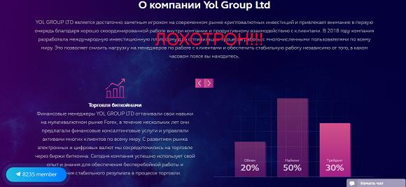Yol Group: отзывы и обзор yol.group