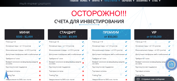 Cryptobitup: отзывы и обзор cryptobitup.biz