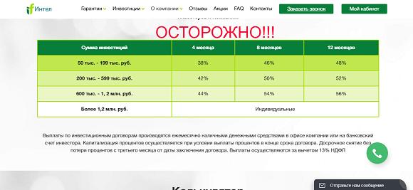Инвестиции в фармацевтику - отзывы о компании Интел, intelfinance.ru