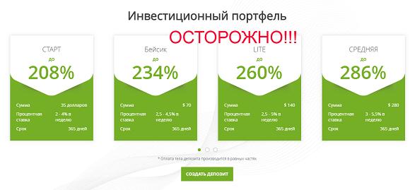 Spot Group Limited - инвестиции от spotgroup.trade, отзывы