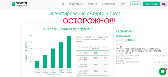 Crypto Futures - анализ и отзывы о cryptofutures.cc