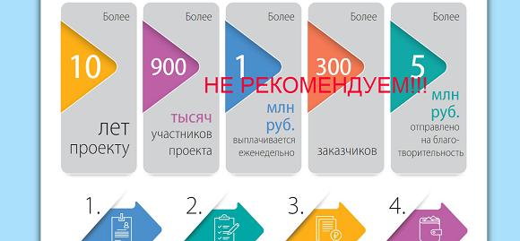 Анкетка.ру - отзывы об опросах anketka.ru - платят копейки и не всем