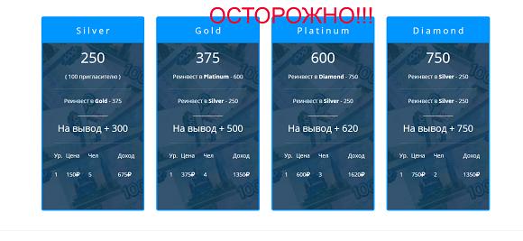 Отзывы о Diamond-matrix.ru - матричный проект