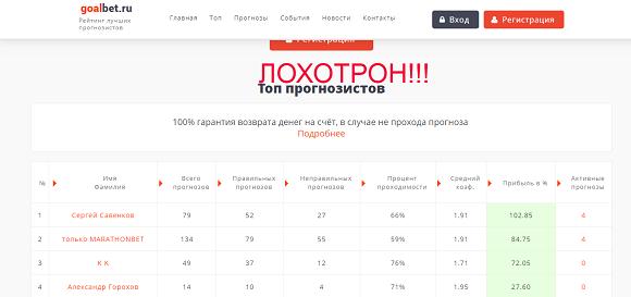 Обзор и отзывы Goalbet - прогнозы goalbet.ru