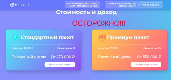Win Win Up - отзывы и обзор winwinup.ru