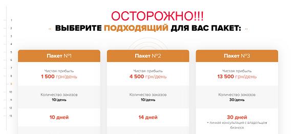 Ready Business и Назарий Мельник - отзывы и обзор проекта