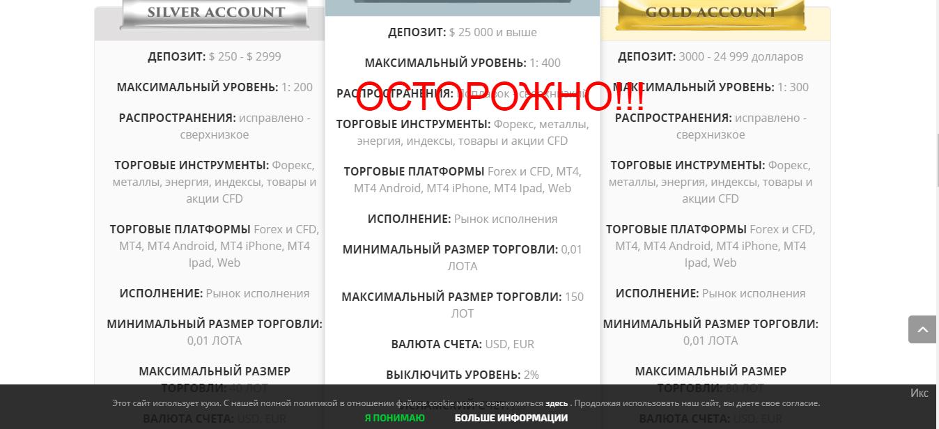 Akocapitals.com - отзывы и обзор
