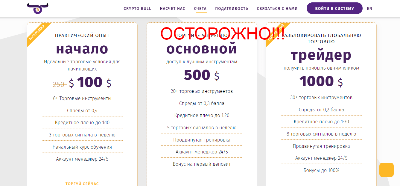 Реальные отзывы о Crypto-Bull.io