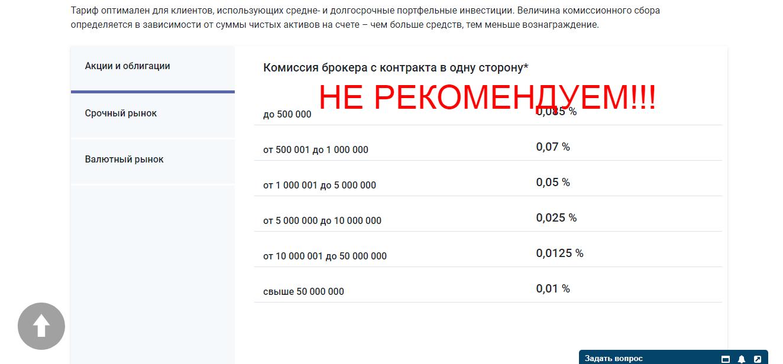Церих - отзывы о брокере zerich.com