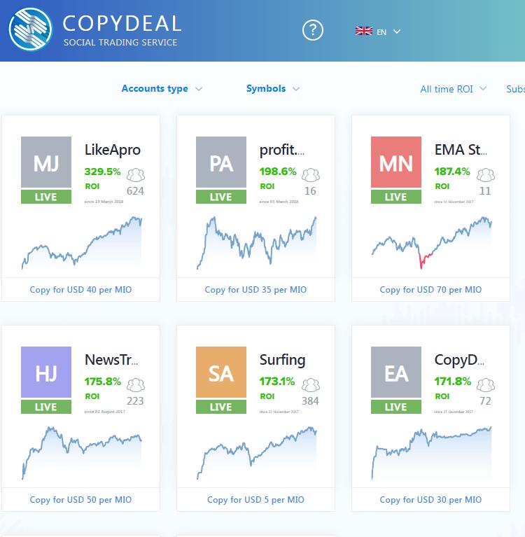 Copydeal - честные отзывы о copydeal.com
