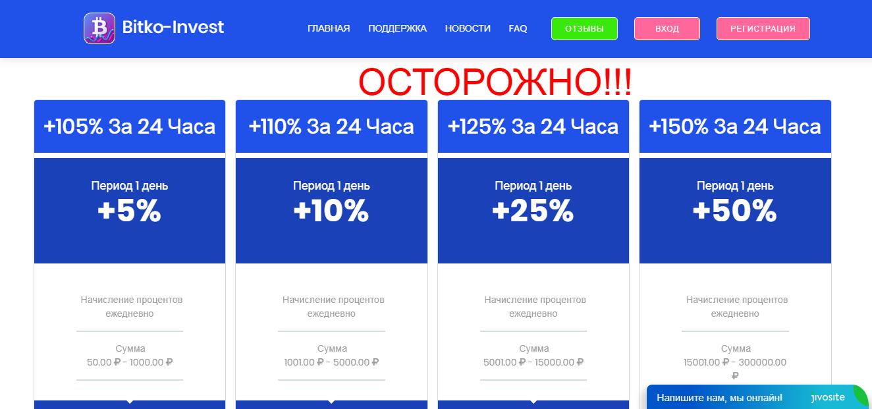 Bitko Invest - реальные отзывы о bitko-invest.ru