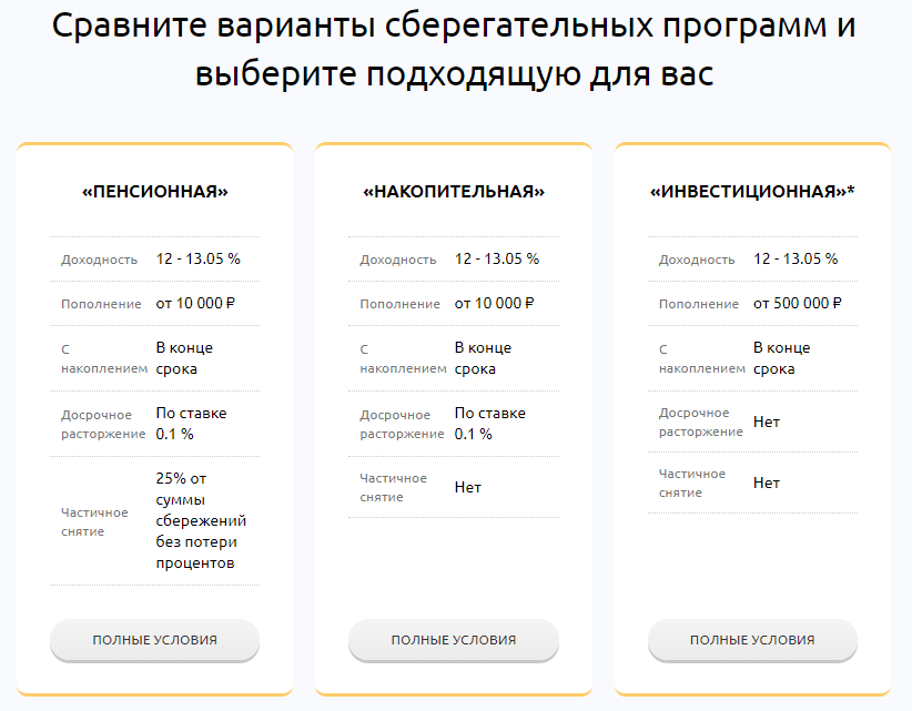 КПК Ленинградский Финансовый Центр тарифы
