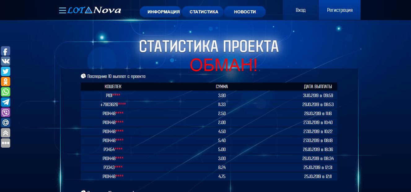 Lotnova.ru - реальные отзывы и обзор