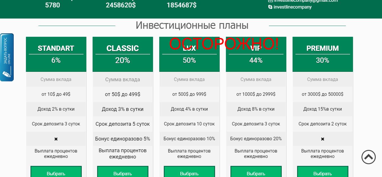 Invest Line Company - обзор лохотрона investlinecompany.ru