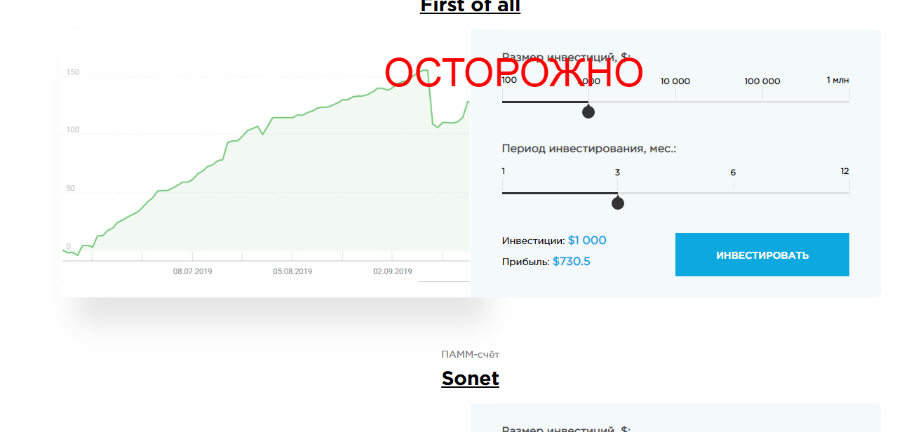 Реальные отзывы о Invest Absolut - обзор invest-absolute.com