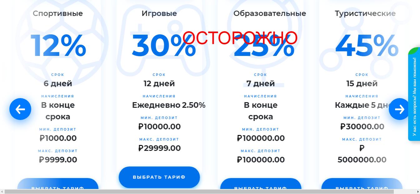 Startupmoney - реальные отзывы о startupmoney.company