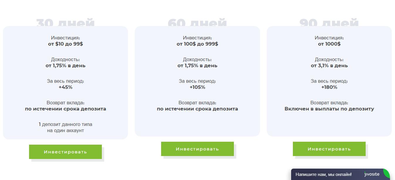 RoboSport - обзор проекта. Отзывы о robosport.pro