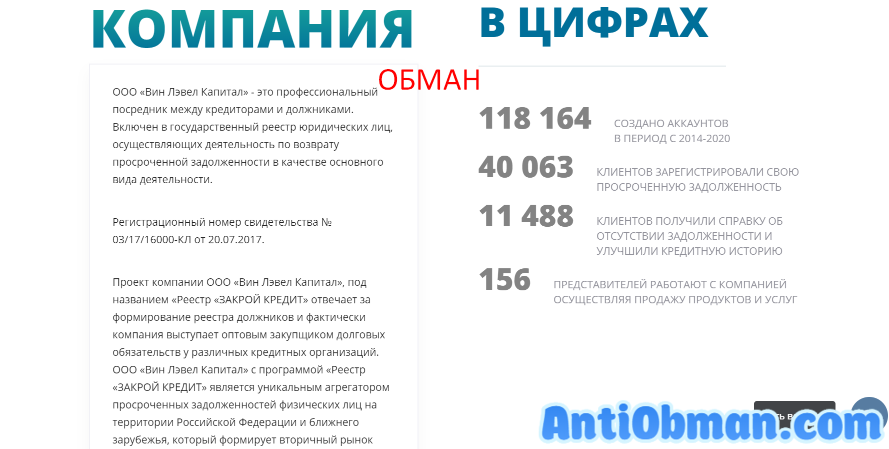 Вин Лэвел Капитал (Winlevel.ru) - отзывы клиентов. Развод?