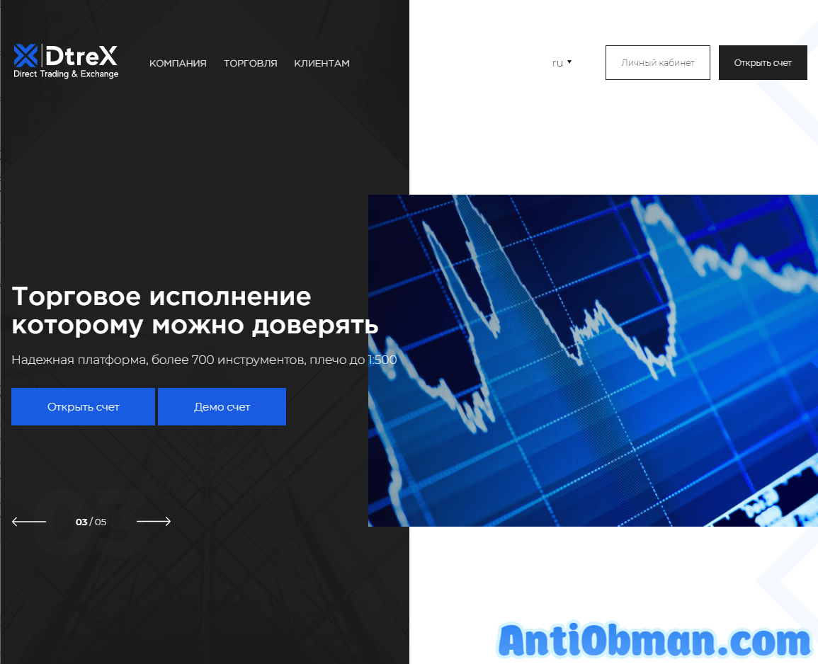 Брокер DtreX - отзывы и проверка dtrex.com
